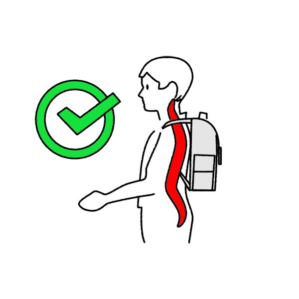 Korrekt eingestellte und getragene Schultasche