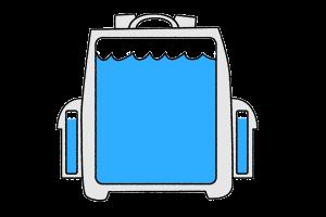 Wieviel Liter sollte ein Schulrucksack haben?