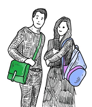 Schultaschen 8. Klasse